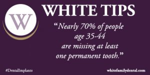 White Tips. Nearly 70% of people age 35-44 are missing at least one permanent tooth.